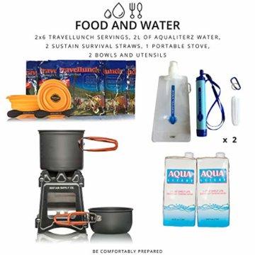 Comfort 2 - Überlebenstasche für 2 Personen - sichert eine Versorgung von 72 Stunden nach einer Katastrophe - mit hochwertigem Equipment, Essen und Trinken - 2