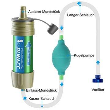 RUNACC Mini Wasser Filter mit Ballpumpe Schnelles Trinken und Rückspülen Design, 2000L - 8